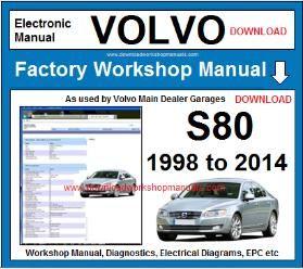Volvo S80 Workshop Manual Wiring Diagrams Volvo S80 Volvo Repair Manuals