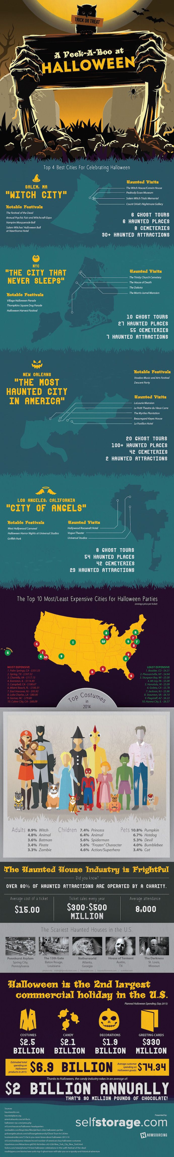 A Peek-A-Boo at Halloween #infographic