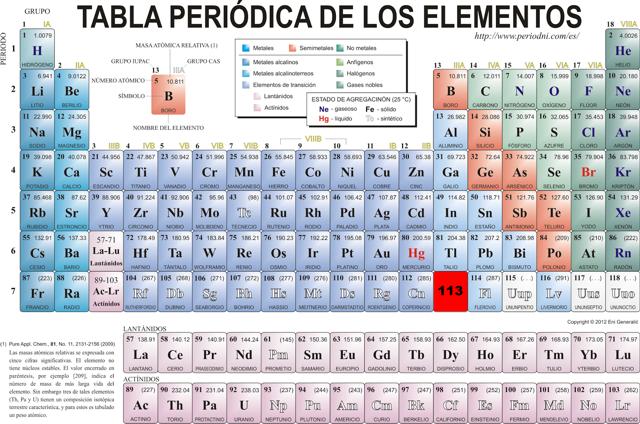 Tabla peridica quimica pinterest tabla peridica urtaz Image collections