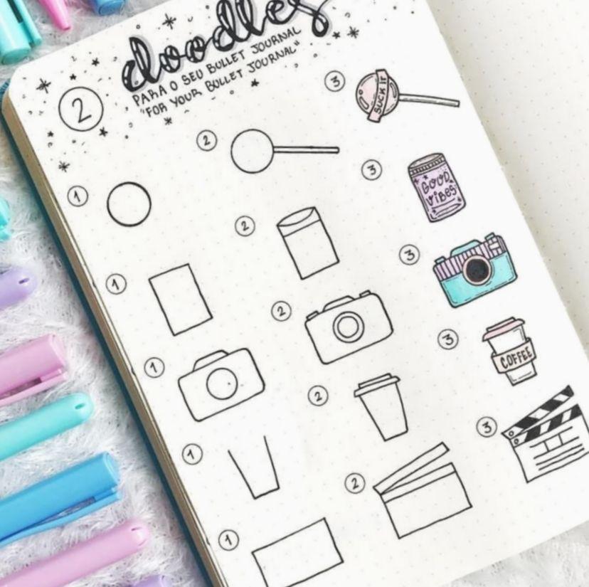 6 Drawing Doodles Simple Aesthetic Perencanaan Menulis Ide Cara Menggambar