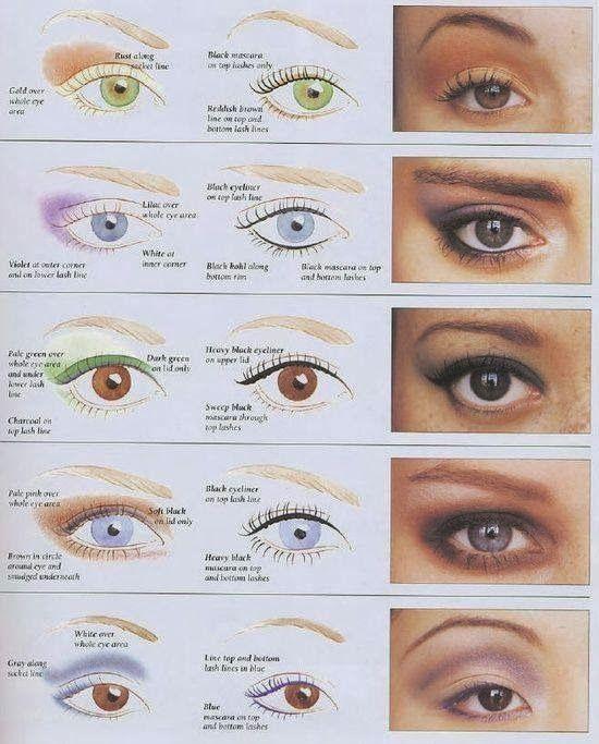 Maquillaje Maquillaje De Ojos Maquillarse Ojos Y Maquillaje De