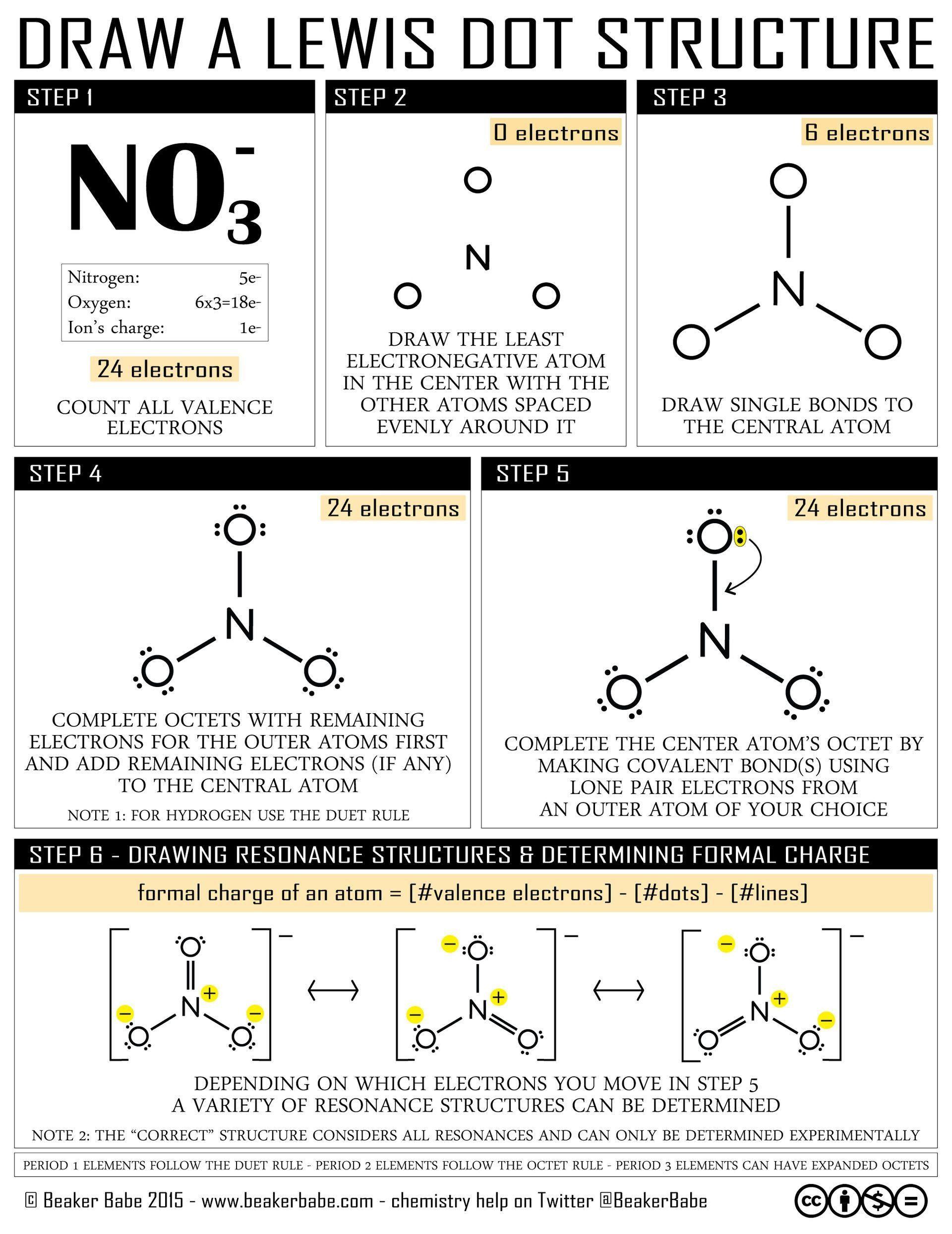 Lewis Dot Diagram Worksheet Electron Shell Worksheet