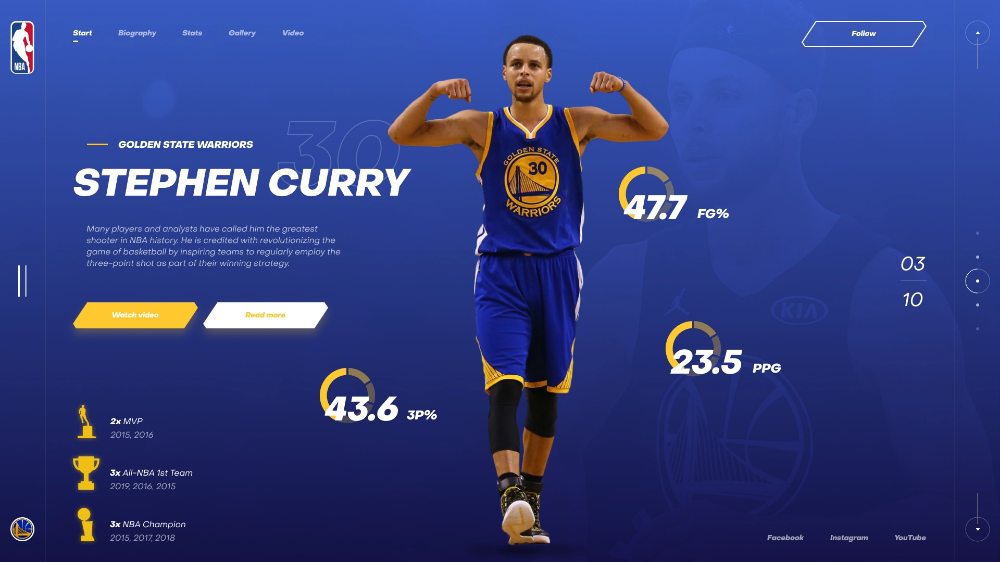 Dribbble Curry Png By Vitaliy Venger Golden State Golden State Warriors Superstar