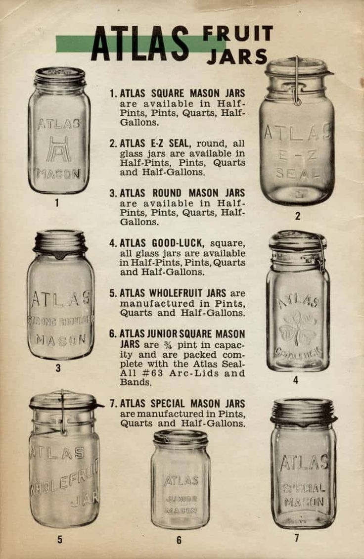 Aug 24, 2020 - Learn all about collecting vintage and antique canning jars in this guide to Mason, Ball, Atlas, and other brands of jars.