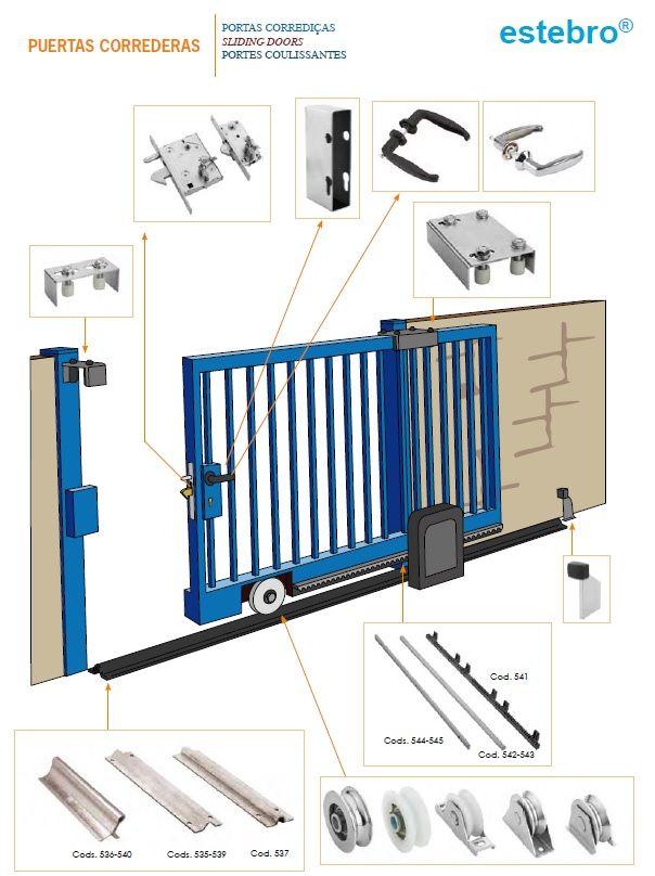 Resultado de imagen para detalle riel puerta corredera - Rieles puerta corredera ...