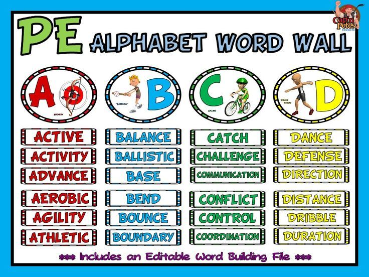 PE Alphabet Word Wall Complete Display and Editable Word