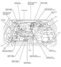 2000 Nissan Pathfinder Engine Diagram Wiring Diagram Ops Nissan Pathfinder Mazda Protege Mazda Protege 5