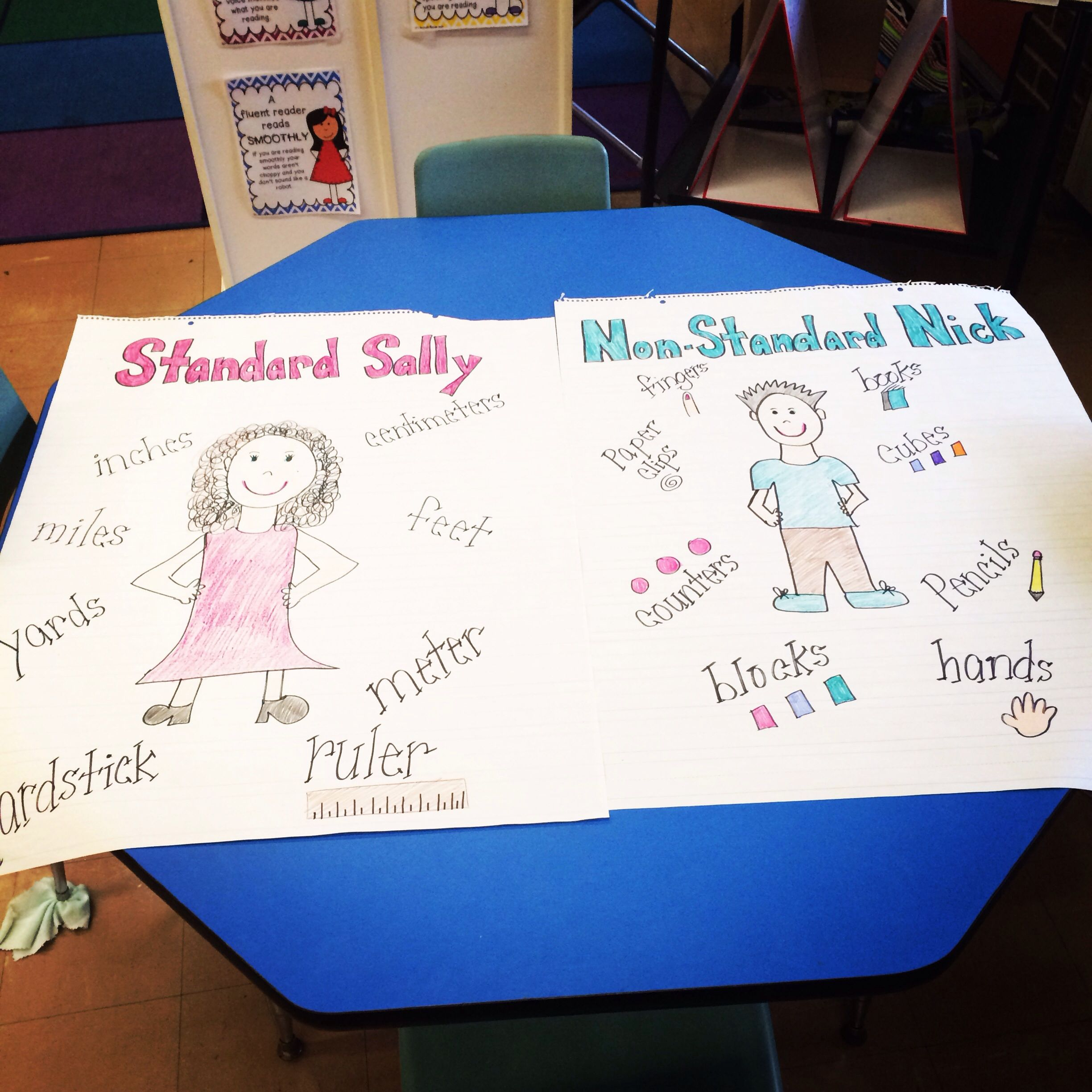 Anchor Charts For 1st Grade Standard And Non Standard Units Of Measurement