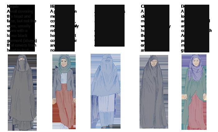 burka och niqab