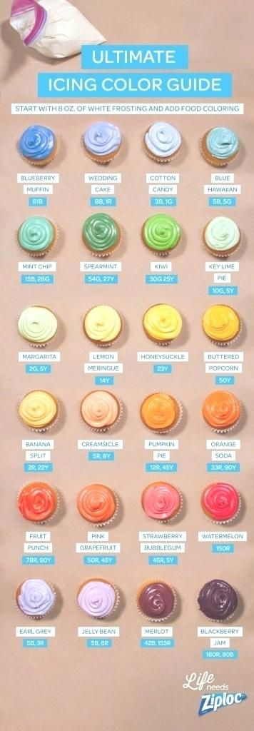 Food Coloring Color Chart Good Best Food Coloring Chart Ideas On Egg