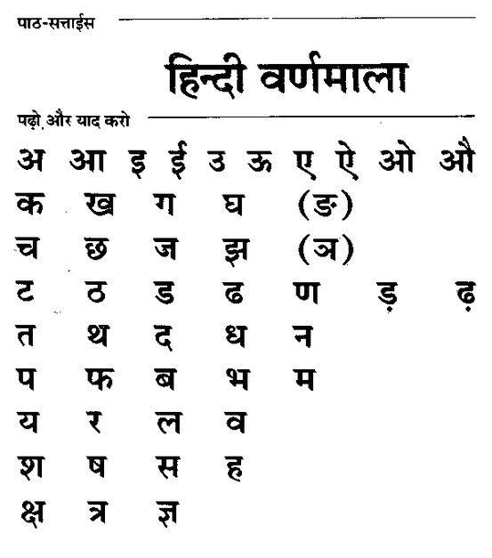 Devanagari Script  Hindi    Preschool Activities