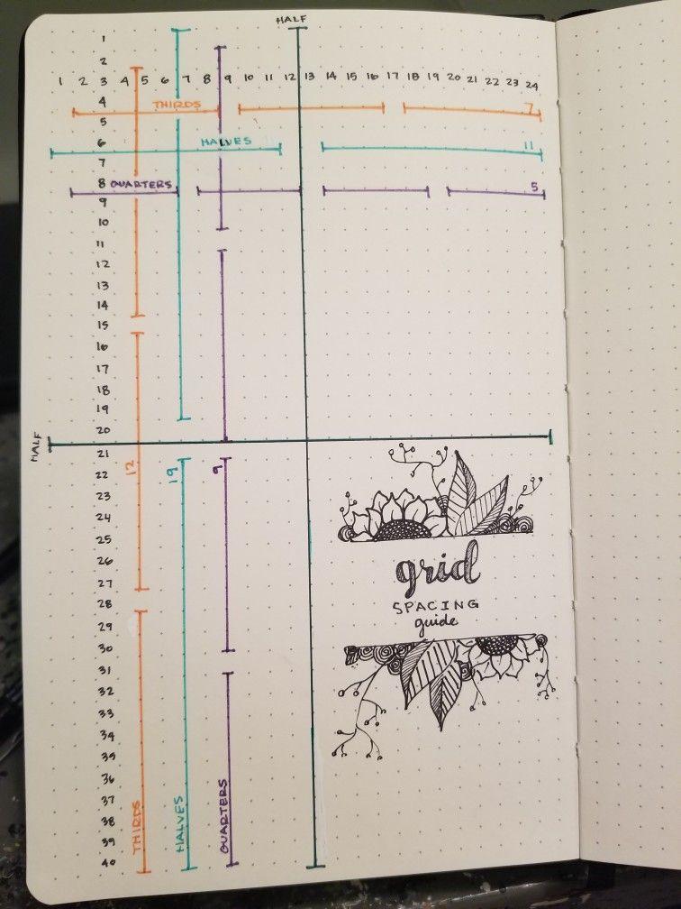 Bullet Journal Grid Guide