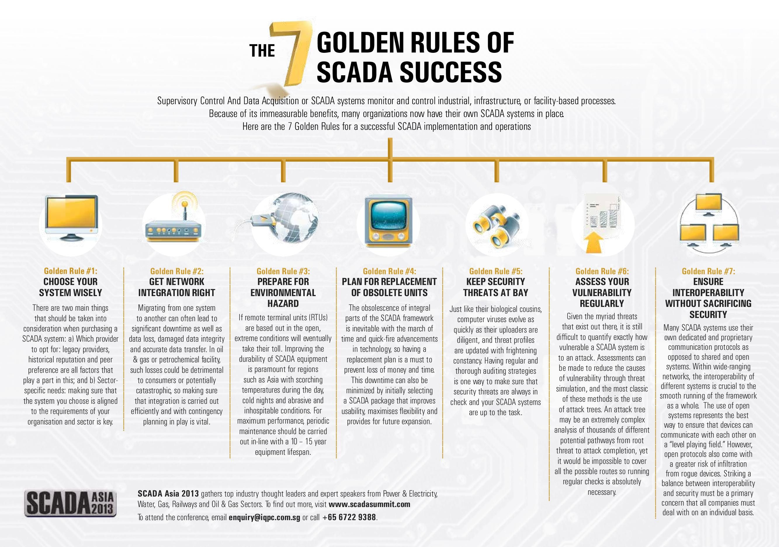 The 7 Golden Rules of SCADA Success | Visual Resume in 2019 | Plc