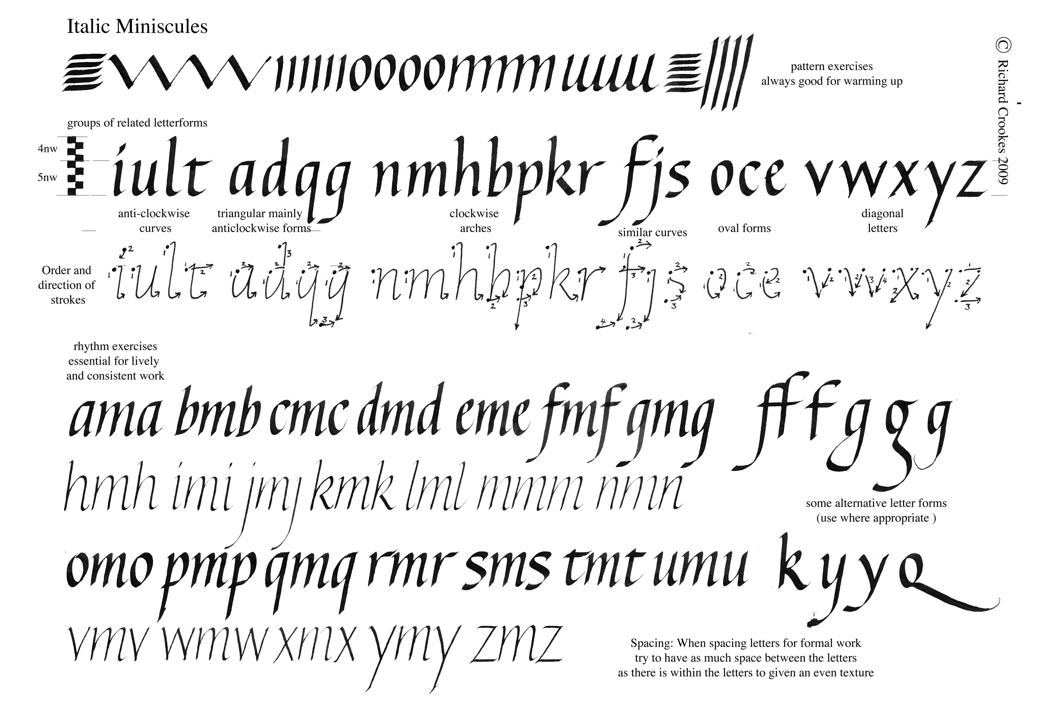 ITALIC WORKSHEETS  With thanks to Richard Crookes  Updated