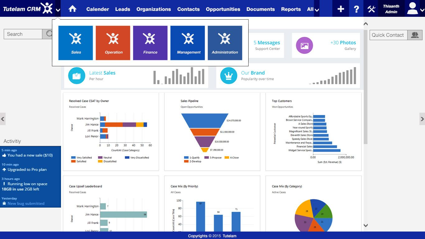Dashboard 2 page design with respect Microsoft Dynamics CRM   Web ...