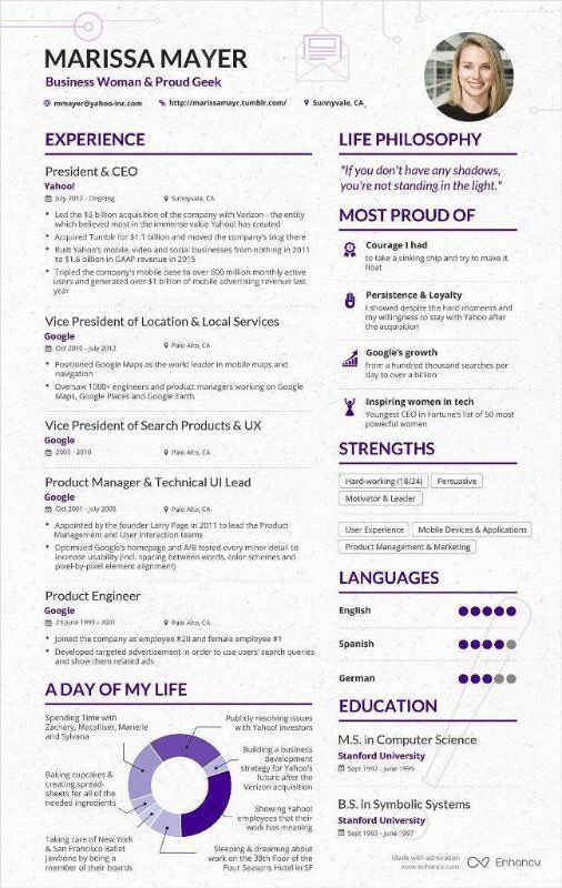 Pin By Mary Wilson On Infographics Resume Writing Examples Marissa Mayer Visual Resume