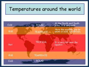 EYFS KS KS Teaching Resources WEATHER AROUND THE WORLD KS - Simple world map ks1