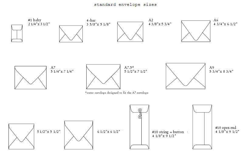 Envelope size chart also pinterest rh