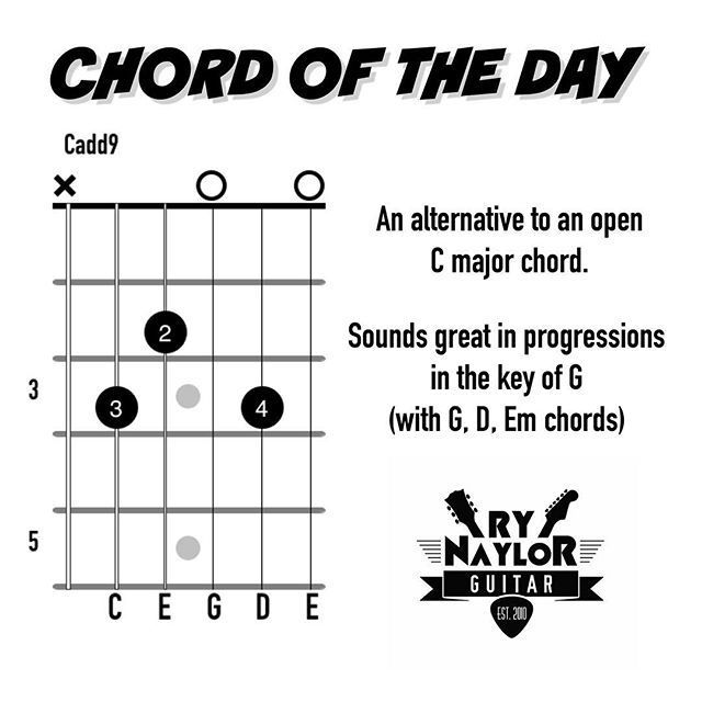 Chord Library Cadd9 Guitar Playing Lessons Pinterest