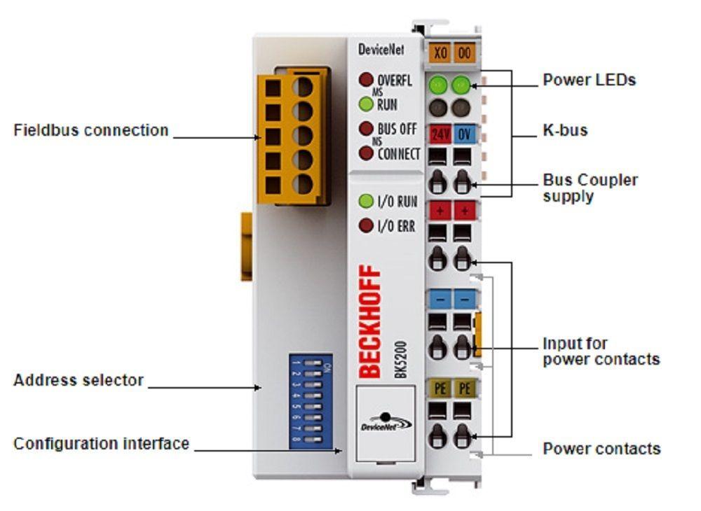 beckhoff bk5200 devicenet bus coupler for up to 64 bus. Black Bedroom Furniture Sets. Home Design Ideas