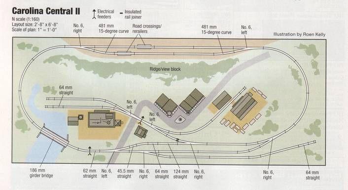 Carolina central MR Track Plans Pinterest – Kato Model Train Engine Diagram