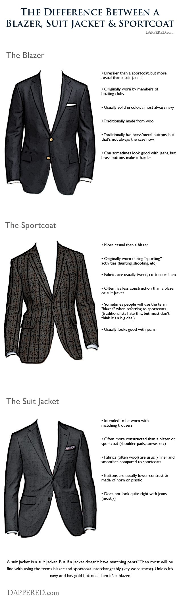 The Difference Between a Blazer, Suit Jacket, & Sportcoat | Blazer ...