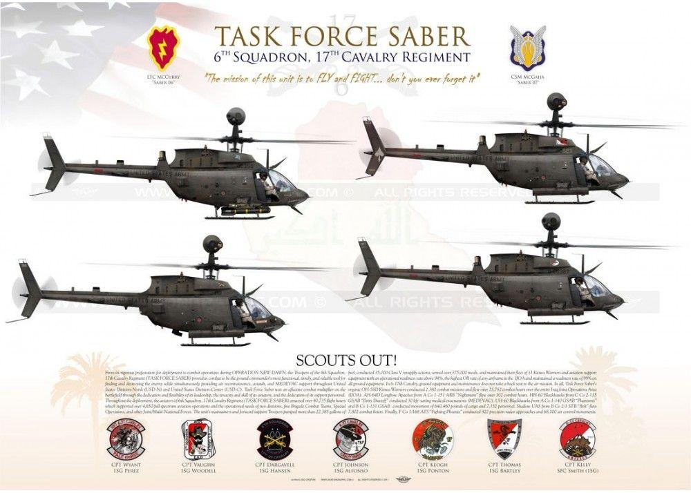 Bell OH-58 Kiowa Warriors