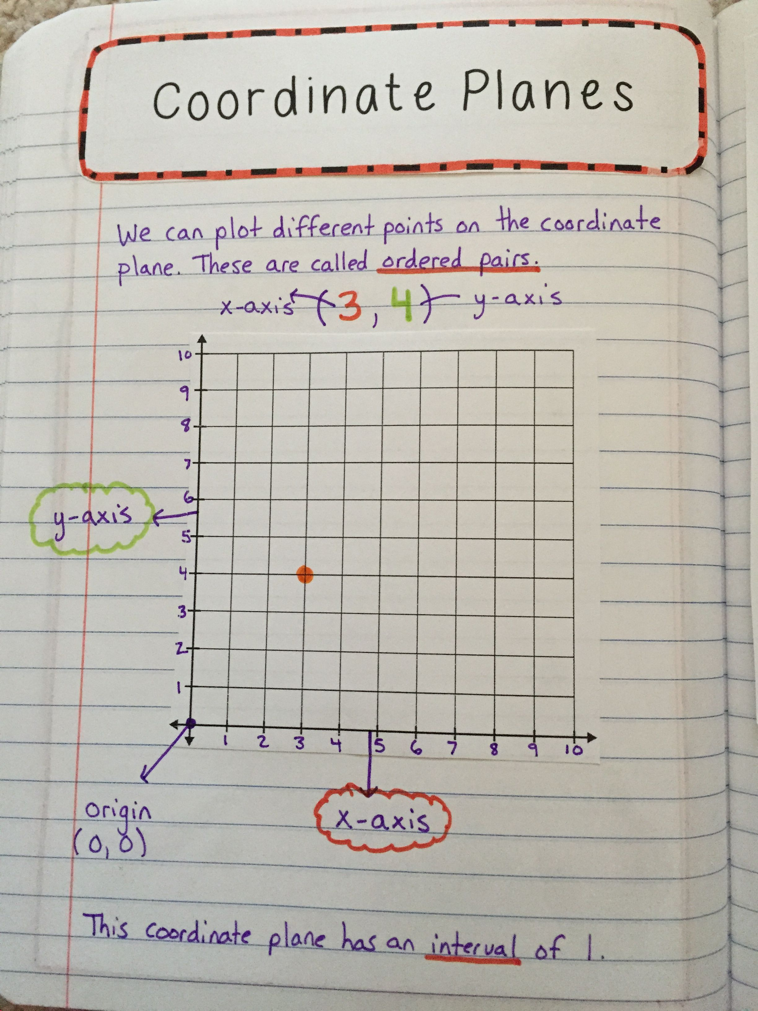 hight resolution of Coordinate Planes - Interactive Notes   Math interactive notebook