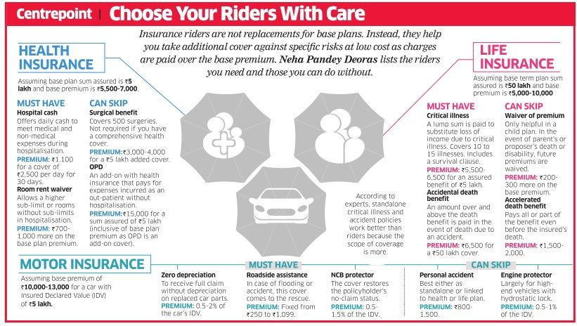 Which Riders To Have How To Plan Rider Care