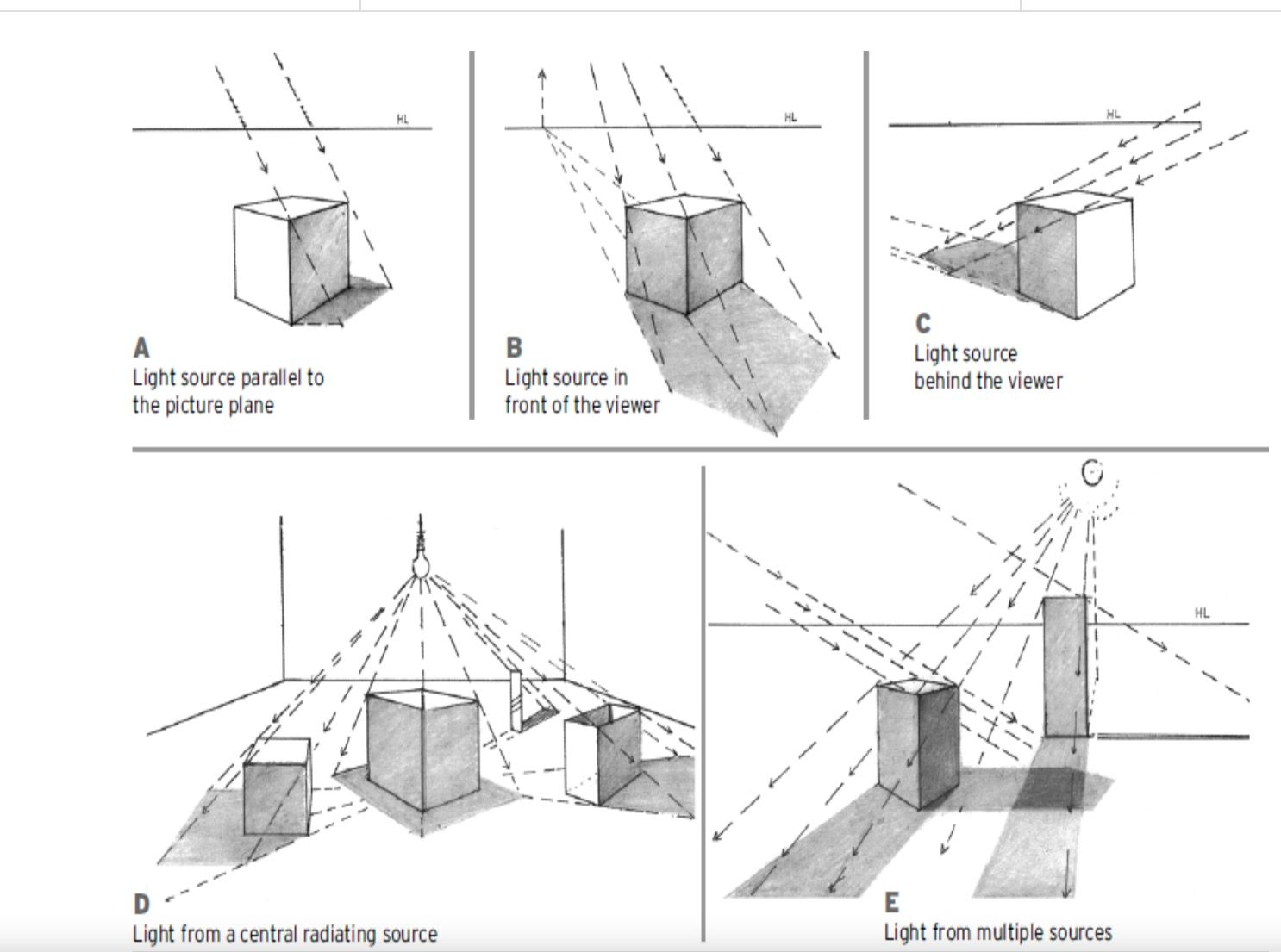 Basic Perspective Drawing: A Visual Approach 6th Edition ...