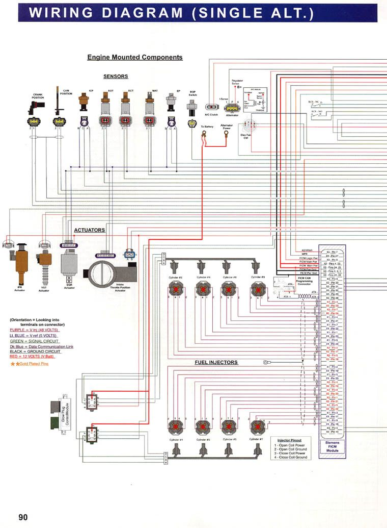 Ford Fuel Injection Wiring Diagram Electrical Diagrams Schematics Ford  Alternator Connections 7 3 Ford Alternator Wiring Harness