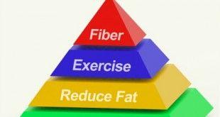 Priceless women's health weight loss diet plan