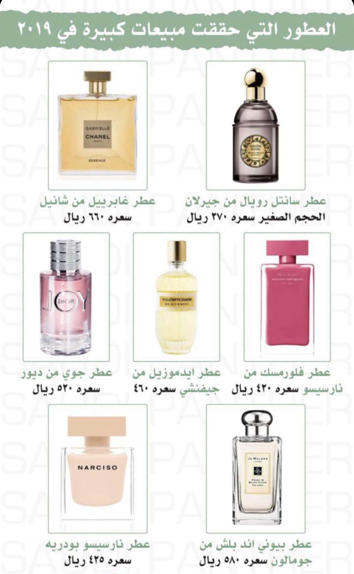 Pin By Re0o0ry ه م س ات ع اب ر ة On Informations معلومات Perfume Scents Beauty Perfume Lovely Perfume
