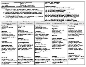 Common Core Envision Math Third Grade Topic 4 Unit Plan Meanings Of X Envision Math Third Grade Math How To Plan