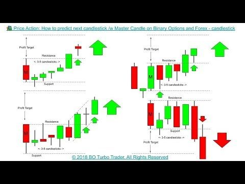 Trading binary options with candlesticks clothing sbr betting forum nba live downloads