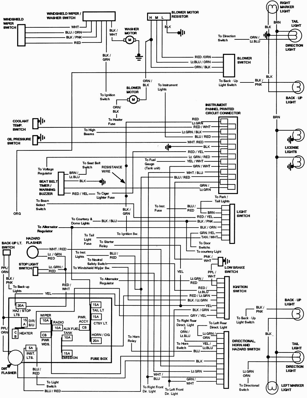 55 Inspirational ford 460 Starter Wiring Diagram in 2020