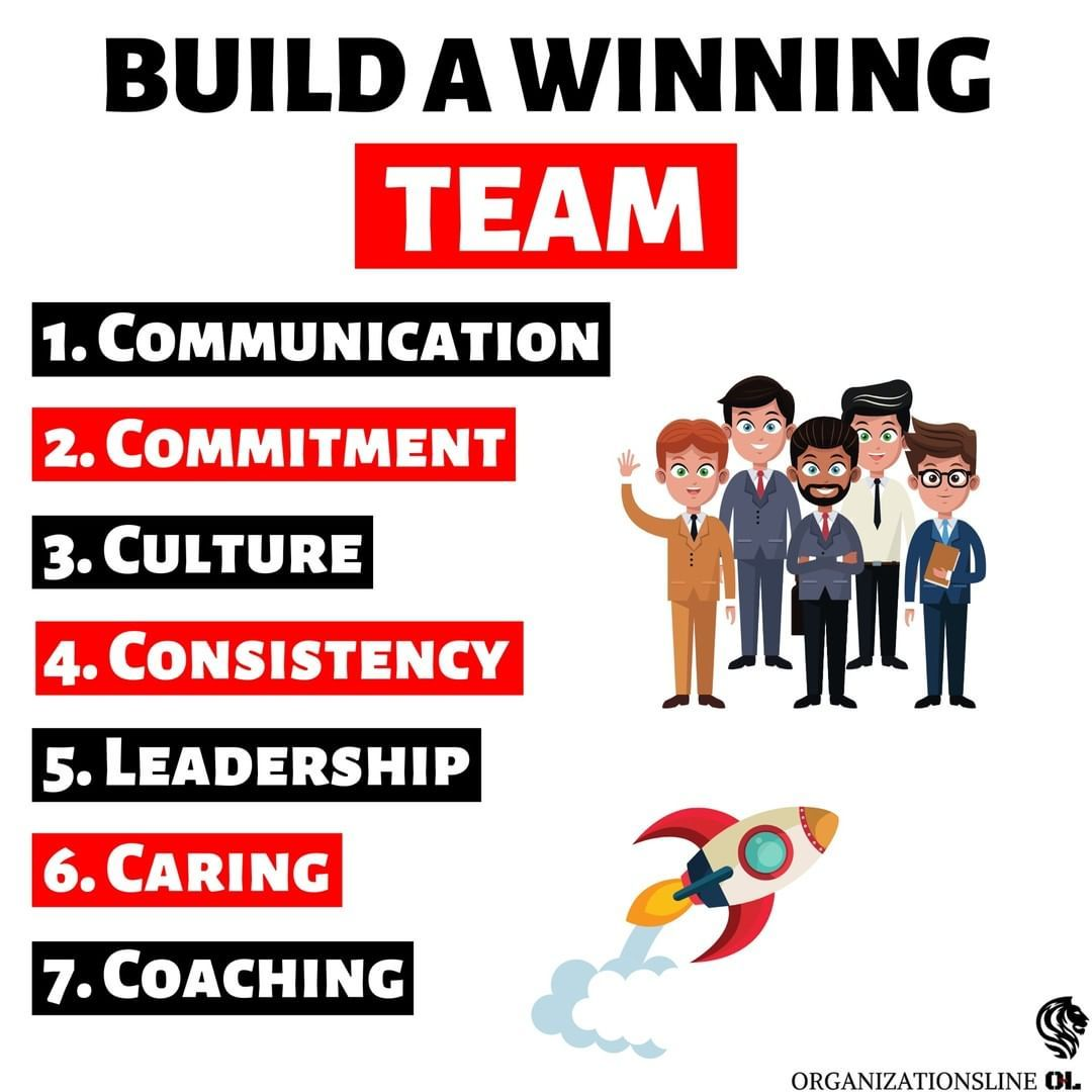 Good Teamwork Is Important In All Organizations Leadership Skills Leadership Development Good Teamwork