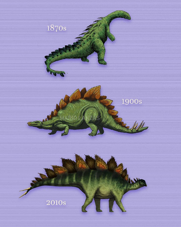 Mario Lanzas On Instagram Stegosaurus Over The Years Dinosaur