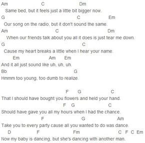 When I Was Your Man Chords Bruno Mars With Images Ukulele