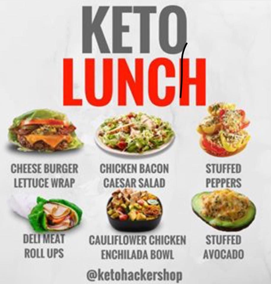fast food keto diet menu