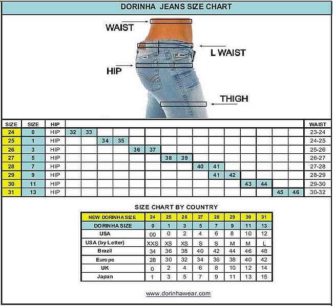 Womens Jean Size Conversion Chart: size chart | Size Chart - Dorinha Jeans Wear - Brazilian Designer rh:pinterest.co.uk,Chart