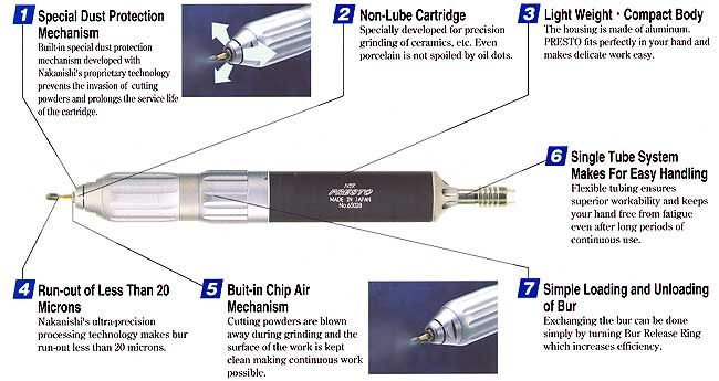 High Speed Rotary Handpieces Engraving Rotary Tool