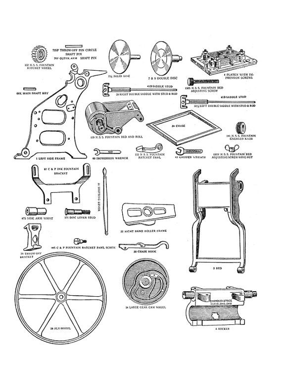 reprint of c u0026p chandler and price letterpress parts list and oiling chart about 1920