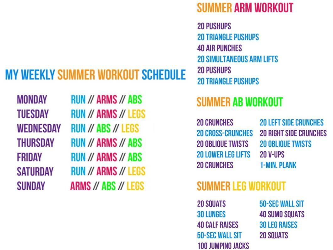 The 25 best ideas about Summer Workout Schedule – Weekly Exercise Plans
