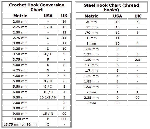 boye crochet hook size chart   Free Crochet Patterns: Helpful Charts ...
