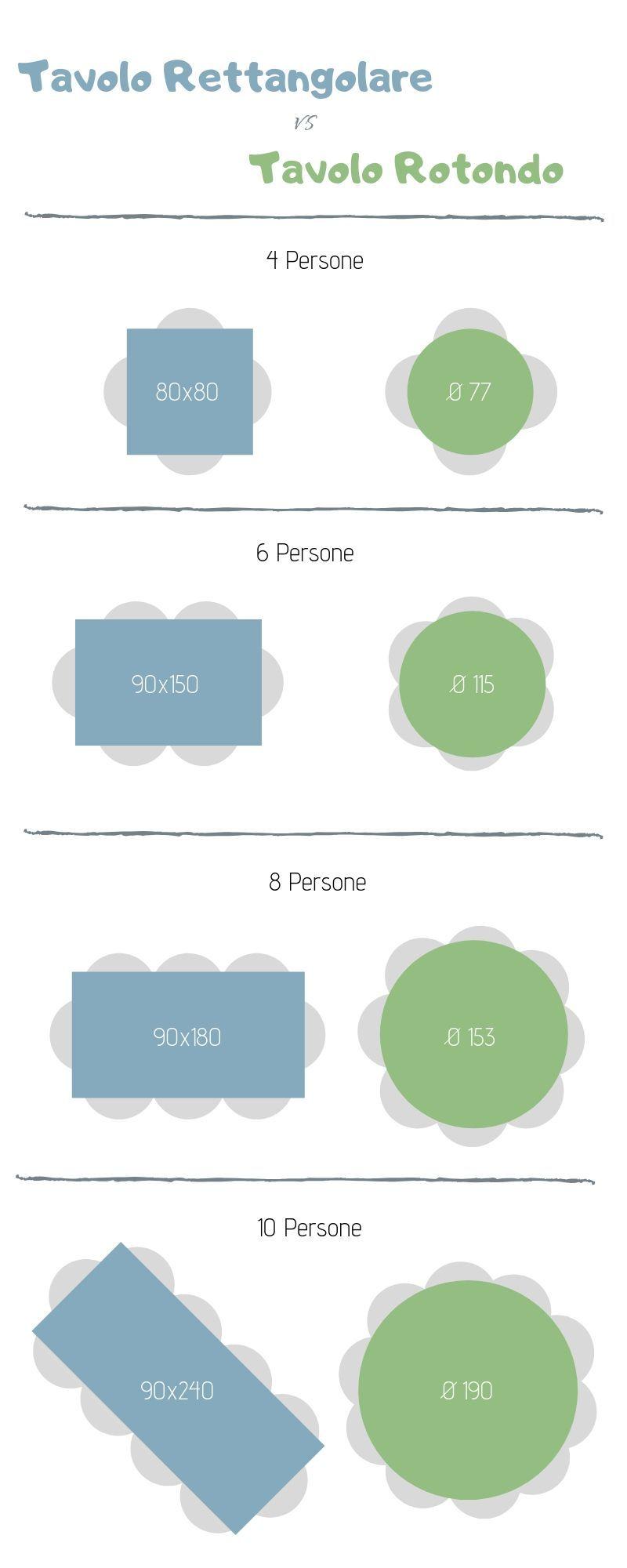 Dimensioni Tavolo Sala Da Pranzo tavolo rotondo o rettangolare? tutti i pro e i contro (con