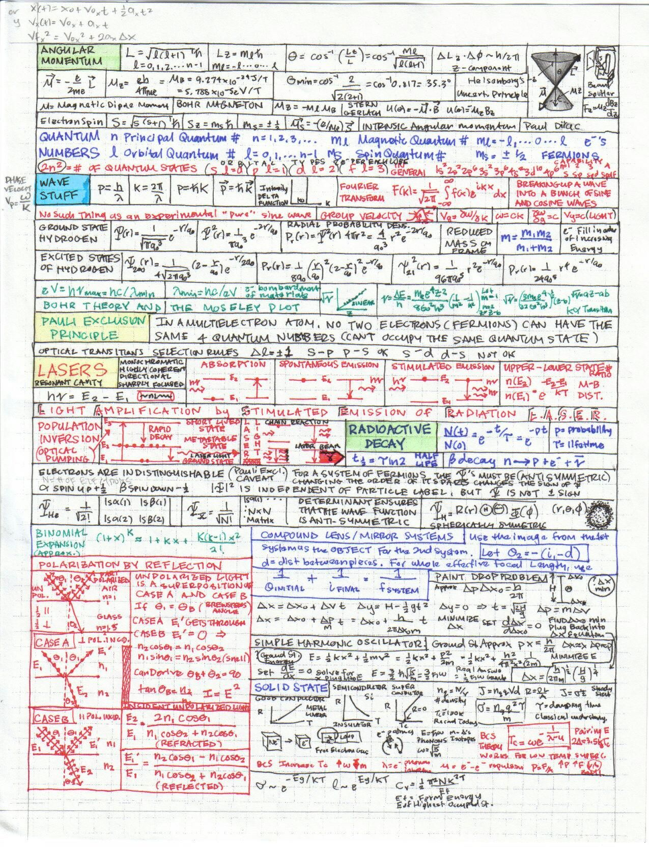 Andy's Notes Waves and Mechanics p 2   Physics notes [ 1664 x 1275 Pixel ]
