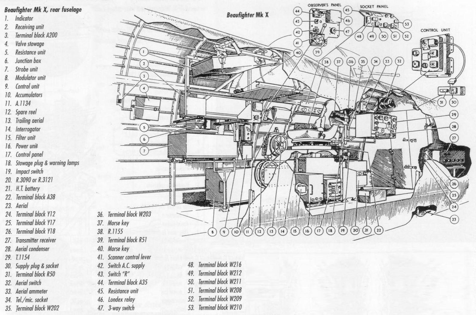 [DIAGRAM] A35 Engine Diagram