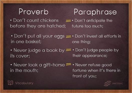Paraphrase Of Some Proverb Learn English Vocabulary Paraphrasing Activities Meaning