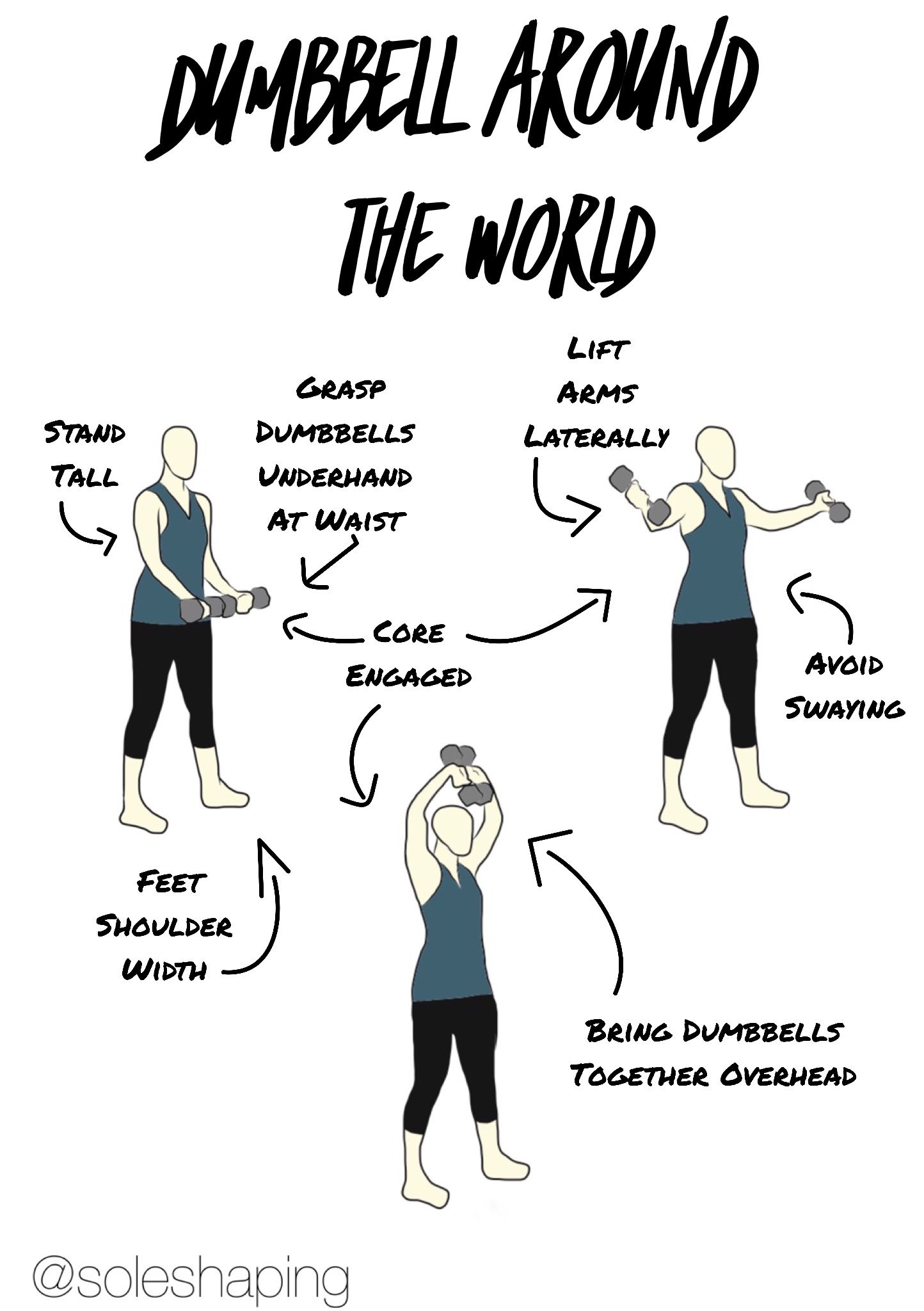 Dumbbell Around The World Cues